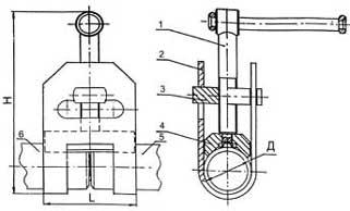Центраторы для труб Ц